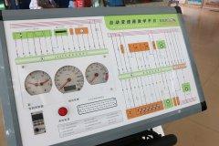 自动变速器教学平台(拉维纳)
